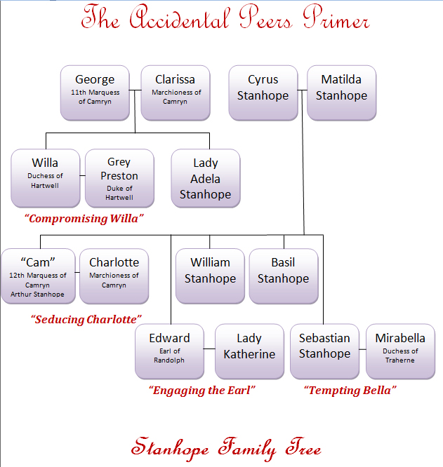 Accidental Peers_Family Tree